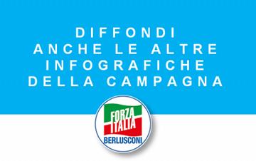 Diffondi anche le altre infografiche della campagna